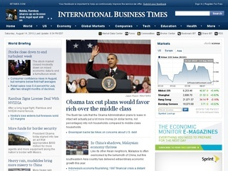 International forex market news